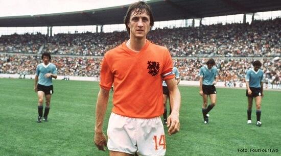 Johan Cruyff Idade, Altura e Peso